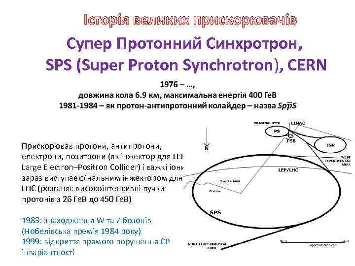 Історія великих прискорювачів Супер Протонний Синхротрон, SPS (Super Proton Synchrotron), CERN Прискорював протони, антипротони,