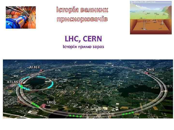 Історія великих прискорювачів LHC, CERN Історія прямо зараз