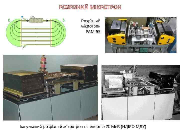 РОЗРІЗНИЙ МІКРОТРОН Розрізний мікротрон РАМ-55 Імпульсний розрізний мікротрон на енергію 70 Ме. В (НДІЯФ