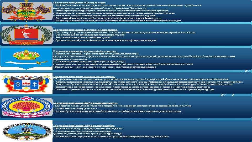 Конкурентные преимущества Краснодарского края: 1. Наиболее благоприятные в стране природно-климатические условия; исключительно выгодное геоэкономическое