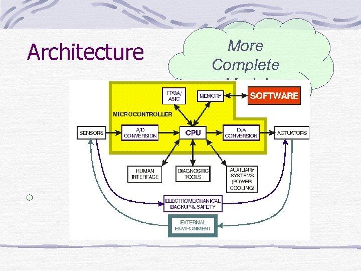 Architecture More Complete Model