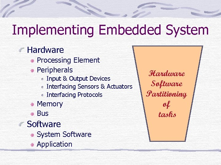 Implementing Embedded System Hardware Processing Element Peripherals Input & Output Devices Interfacing Sensors &
