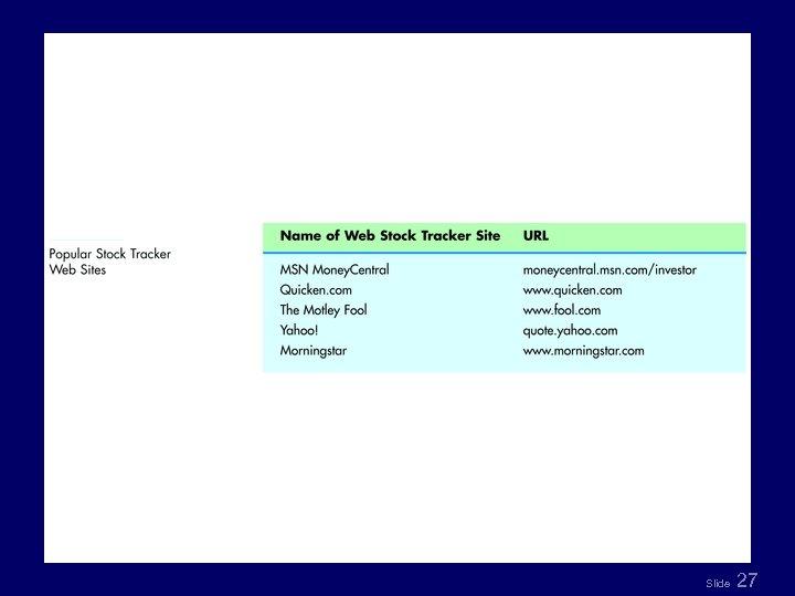 Table 8. 2 Slide 27