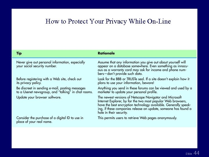 How to Protect Your Privacy While On-Line Table 8. 3 Slide 44