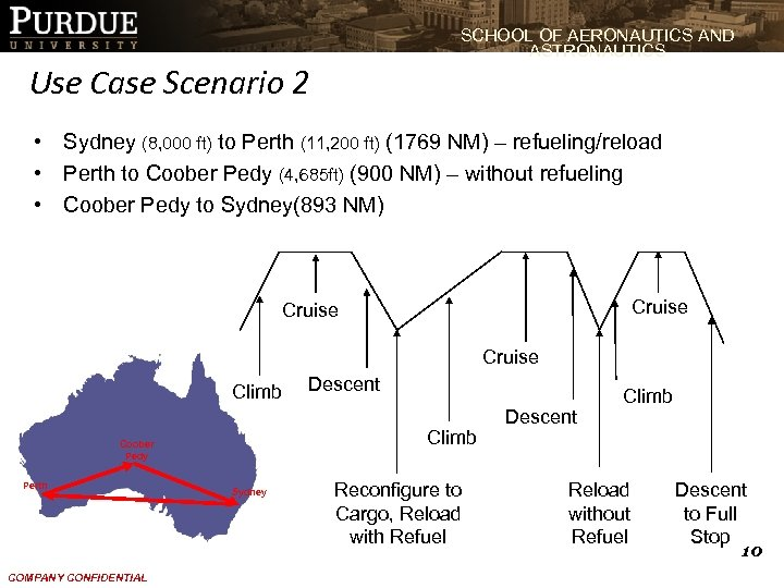 SCHOOL OF AERONAUTICS AND ASTRONAUTICS Use Case Scenario 2 • Sydney (8, 000 ft)