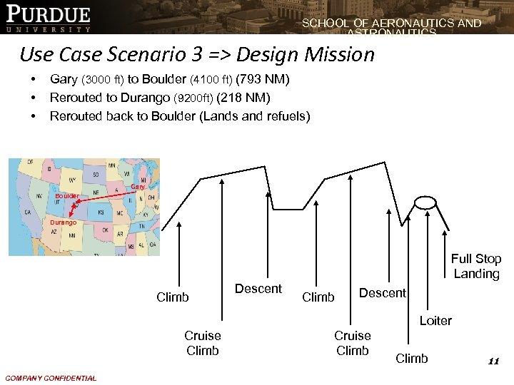 SCHOOL OF AERONAUTICS AND ASTRONAUTICS Use Case Scenario 3 => Design Mission • •