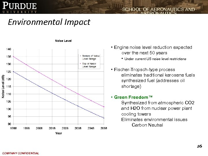 SCHOOL OF AERONAUTICS AND ASTRONAUTICS Environmental Impact • Engine noise level reduction expected over