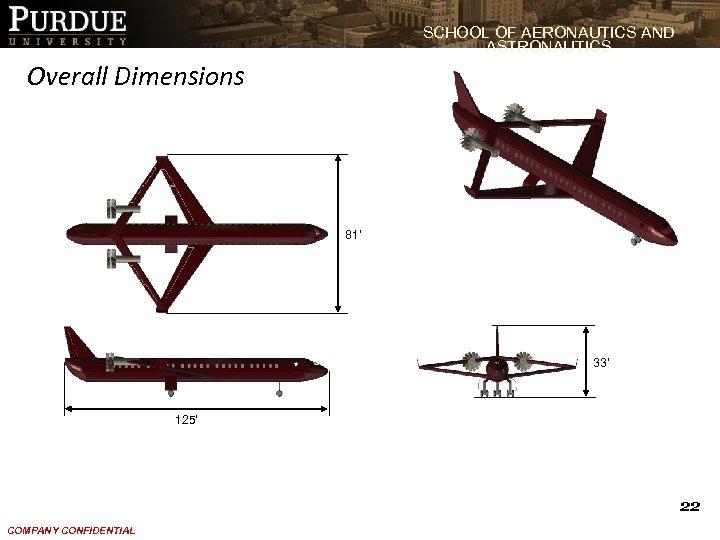 SCHOOL OF AERONAUTICS AND ASTRONAUTICS Overall Dimensions 81' 33' 125' 22 COMPANY CONFIDENTIAL