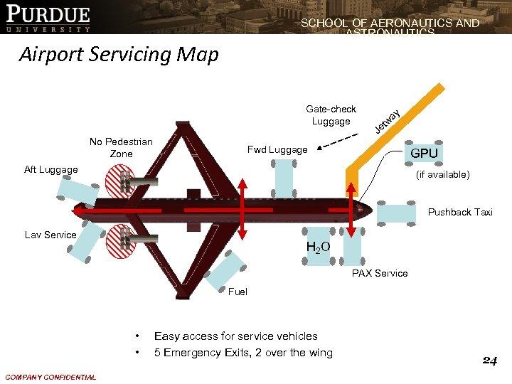 SCHOOL OF AERONAUTICS AND ASTRONAUTICS Airport Servicing Map Gate-check Luggage No Pedestrian Zone ay