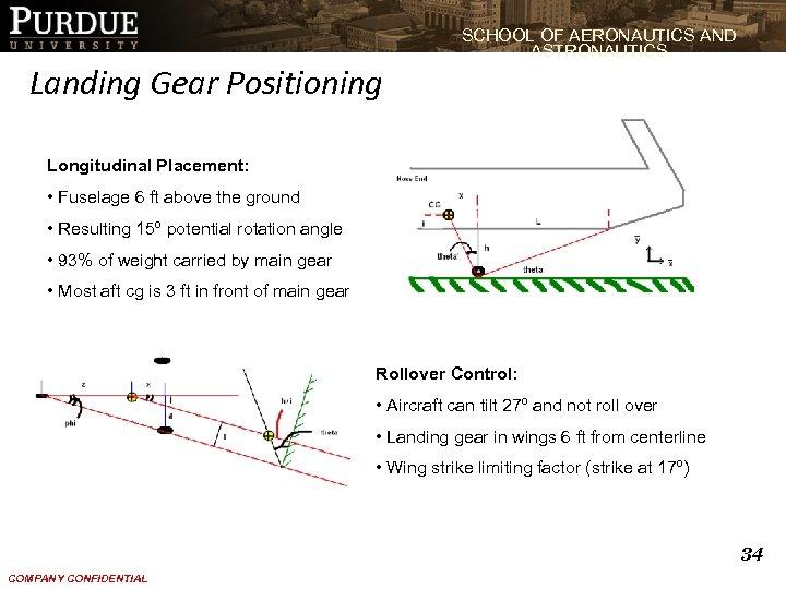 SCHOOL OF AERONAUTICS AND ASTRONAUTICS Landing Gear Positioning Longitudinal Placement: • Fuselage 6 ft