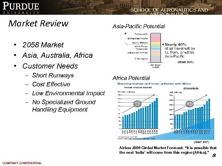 SCHOOL OF AERONAUTICS AND ASTRONAUTICS Market Review Asia-Pacific Potential • 2058 Market • Asia,