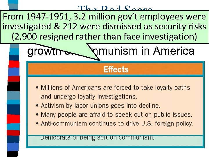 The Red Scare From 1947 -1951, 3. 2 million gov't employees were investigated &