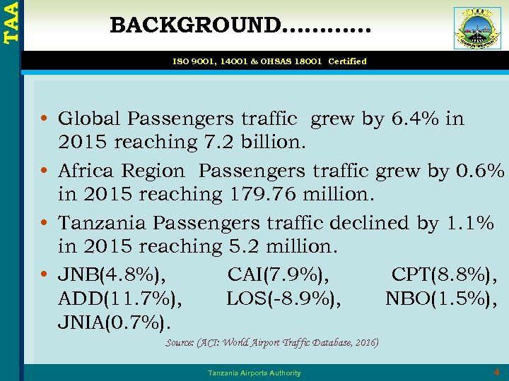 TAA BACKGROUND………… ISO 9001, 14001 & OHSAS 18001 Certified • Global Passengers traffic grew