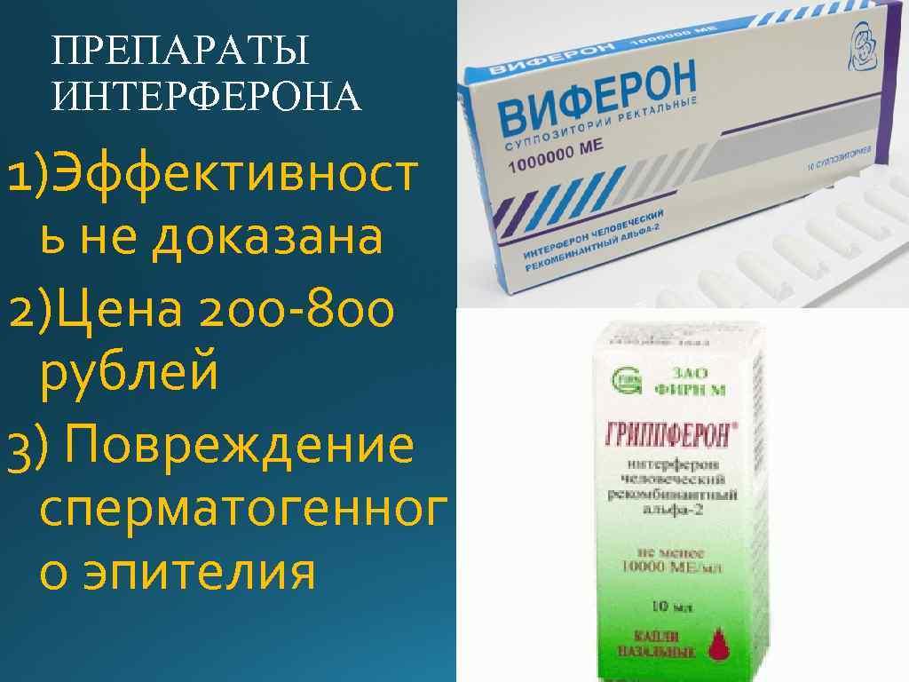 ПРЕПАРАТЫ ИНТЕРФЕРОНА 1)Эффективност ь не доказана 2)Цена 200 -800 рублей 3) Повреждение сперматогенног о