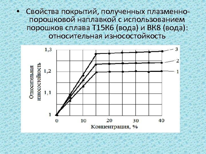 • Свойства покрытий, полученных плазменнопорошковой наплавкой с использованием порошков сплава Т 15 К