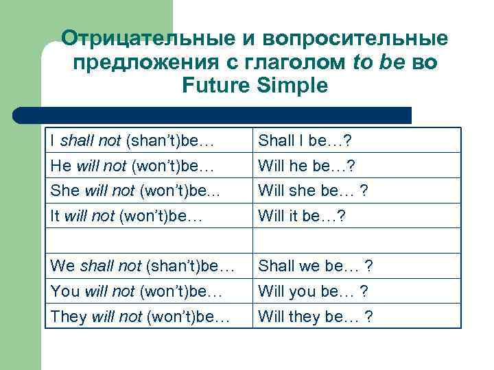 Английские предлоги Предлоги в английском языке