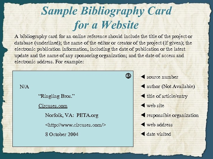Sample Bibliography Card for a Website A bibliography card for an online reference should