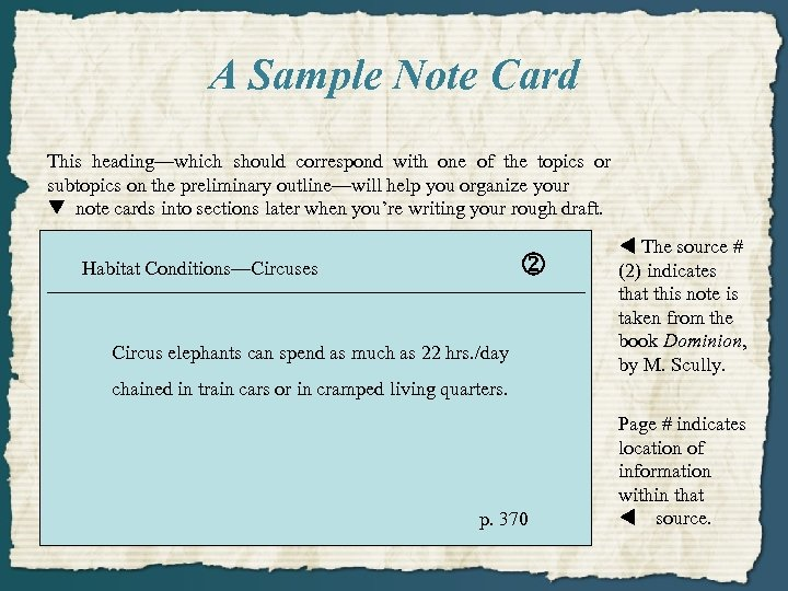 A Sample Note Card This heading—which should correspond with one of the topics or