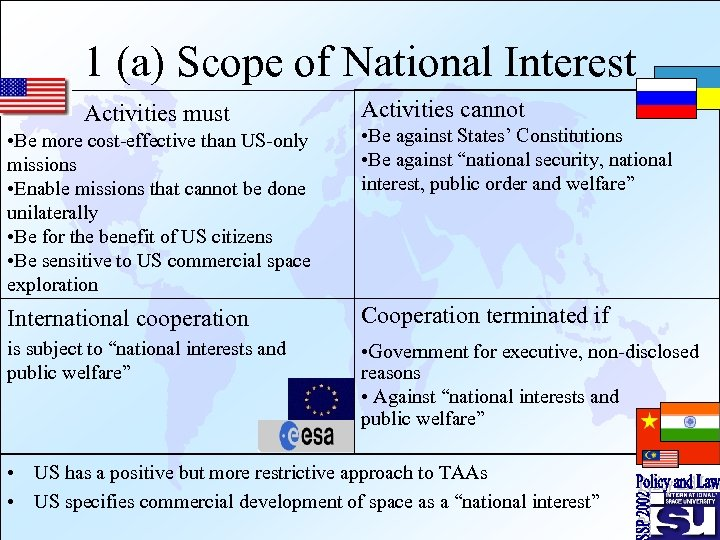 1 (a) Scope of National Interest Activities must Activities cannot • Be more cost-effective