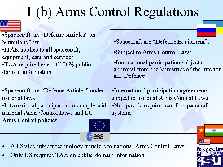 1 (b) Arms Control Regulations • Spacecraft are