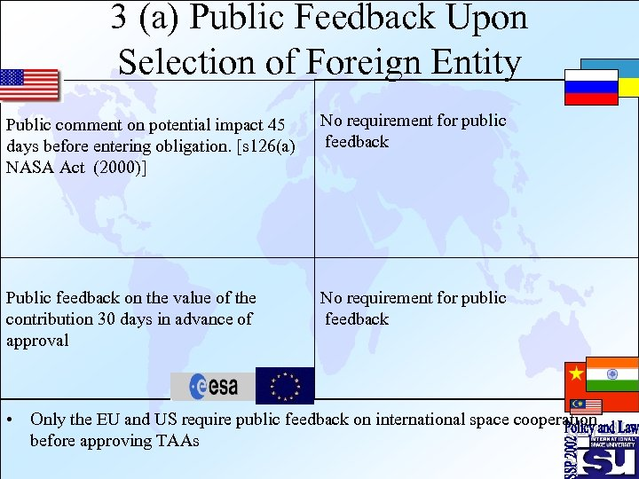 3 (a) Public Feedback Upon Selection of Foreign Entity Public comment on potential impact