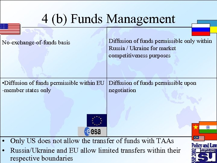 4 (b) Funds Management No-exchange-of-funds basis Diffusion of funds permissible only within Russia /