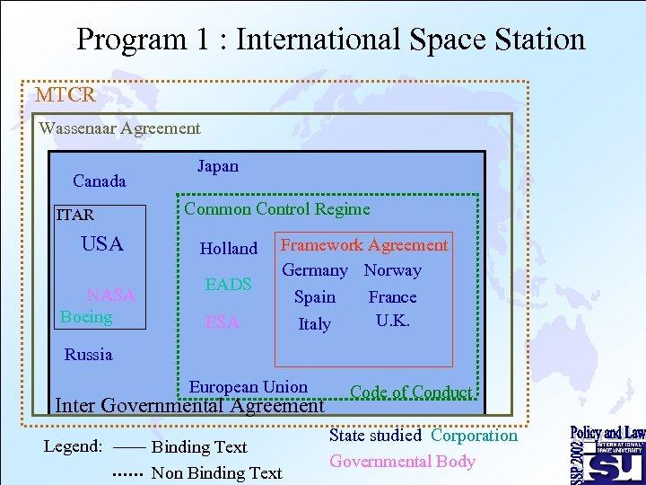 Program 1 : International Space Station MTCR Wassenaar Agreement Canada ITAR USA NASA Boeing