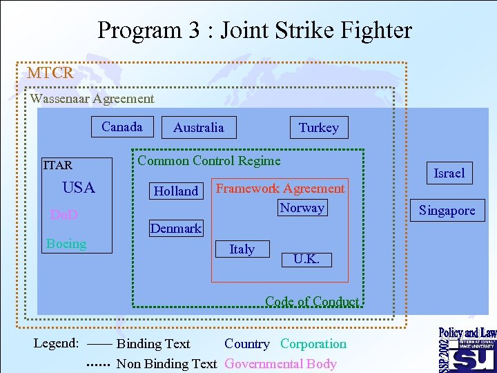 Program 3 : Joint Strike Fighter MTCR Wassenaar Agreement Canada ITAR USA Do. D