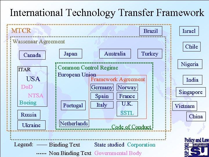 International Technology Transfer Framework MTCR Brazil Wassenaar Agreement Canada ITAR USA Do. D NTSA