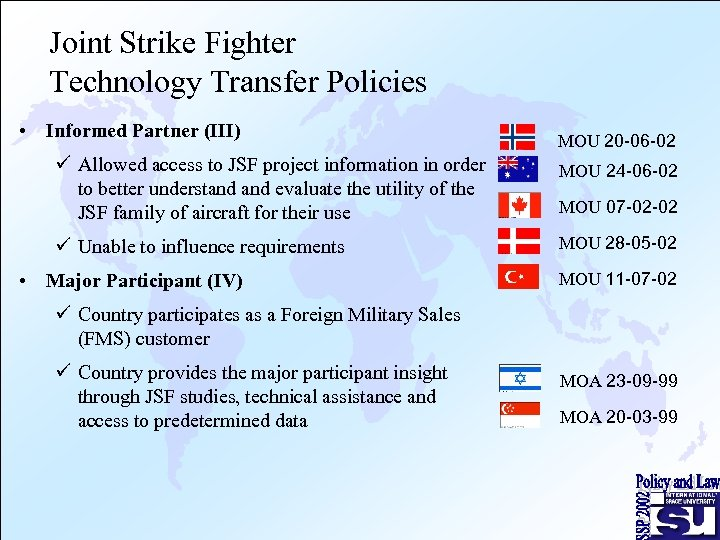Joint Strike Fighter Technology Transfer Policies • Informed Partner (III) MOU 20 -06 -02