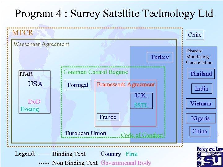 Program 4 : Surrey Satellite Technology Ltd MTCR Chile Wassenaar Agreement Turkey ITAR USA