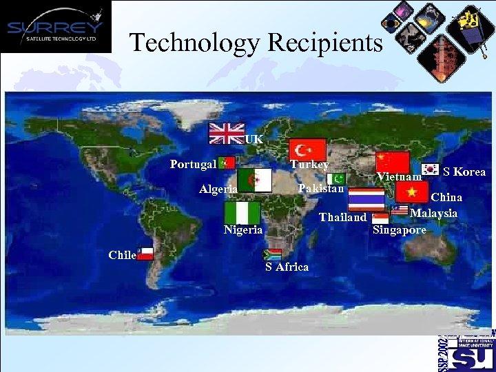 Technology Recipients UK Portugal Turkey Algeria Pakistan S Korea China Malaysia Thailand Singapore Nigeria