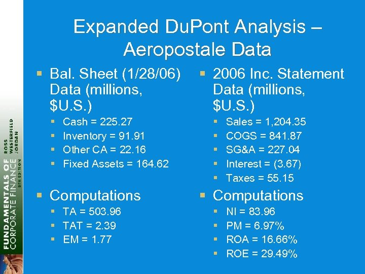 Expanded Du. Pont Analysis – Aeropostale Data § Bal. Sheet (1/28/06) Data (millions, $U.