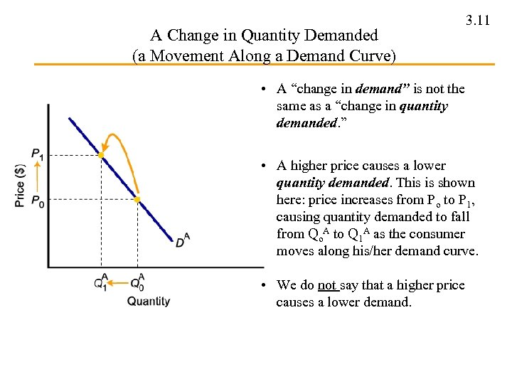 A Change in Quantity Demanded (a Movement Along a Demand Curve) 3. 11 •