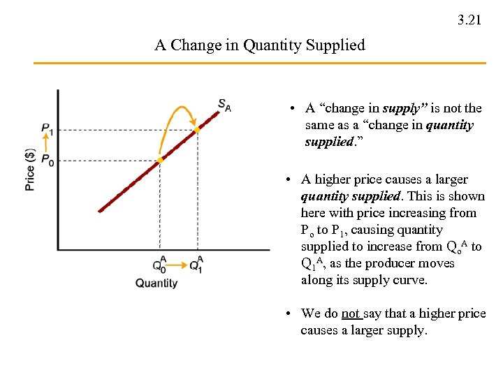 "3. 21 A Change in Quantity Supplied • A ""change in supply"" is not"