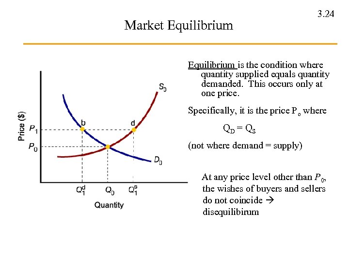 Market Equilibrium 3. 24 Equilibrium is the condition where quantity supplied equals quantity demanded.