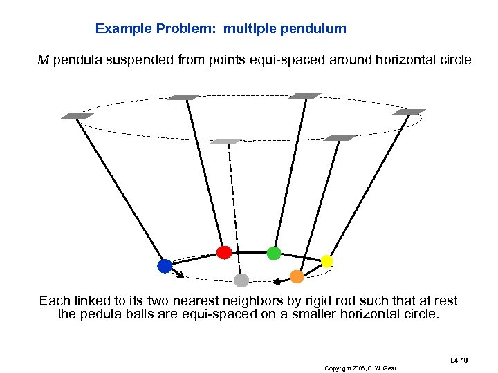 Example Problem: multiple pendulum M pendula suspended from points equi-spaced around horizontal circle Each