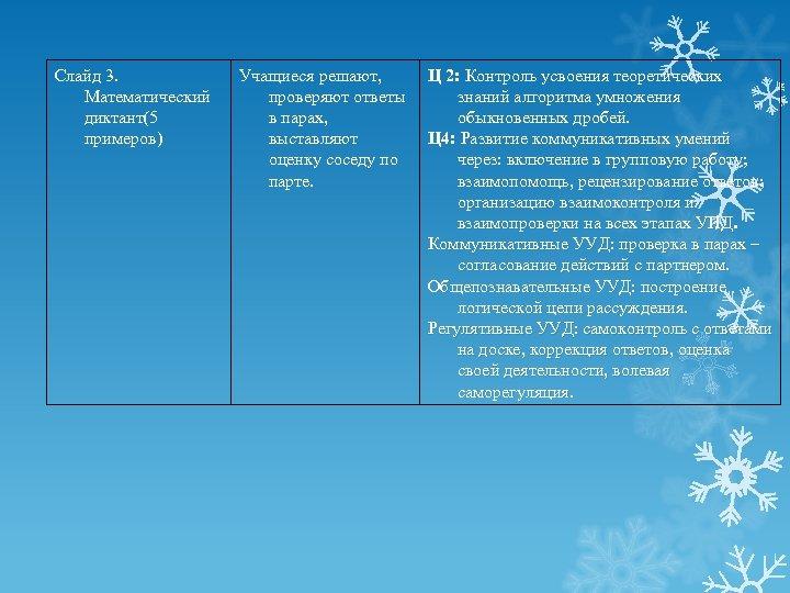 Слайд 3. Математический диктант(5 примеров) Учащиеся решают, Ц 2: Контроль усвоения теоретических проверяют ответы
