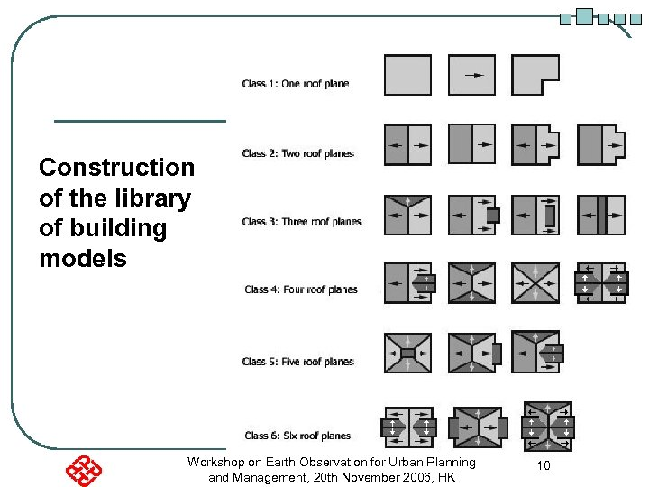 Construction of the library of building models Workshop on Earth Observation for Urban Planning