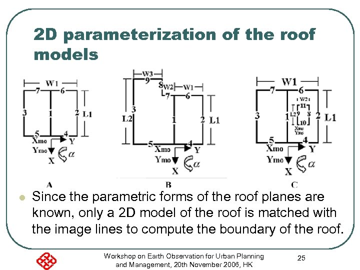 2 D parameterization of the roof models l Since the parametric forms of the
