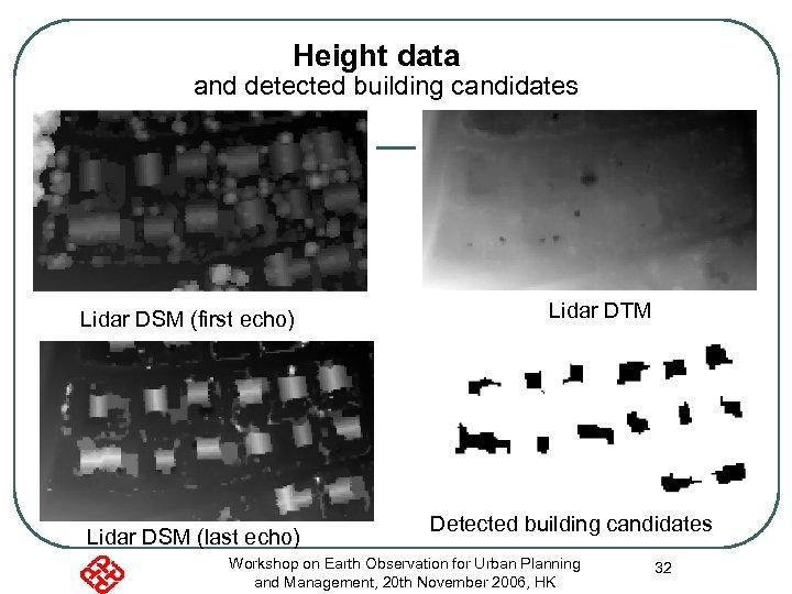 Height data and detected building candidates Lidar DSM (first echo) Lidar DSM (last echo)