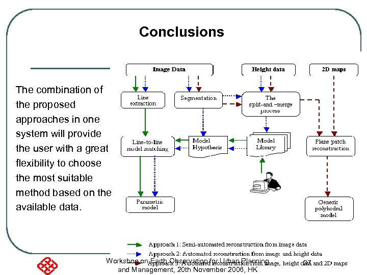 Conclusions The combination of the proposed approaches in one system will provide the user