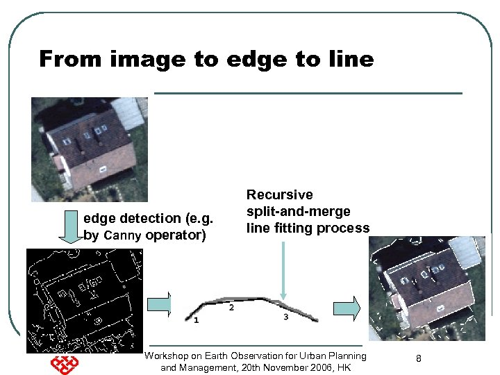 From image to edge to line edge detection (e. g. by Canny operator) Recursive