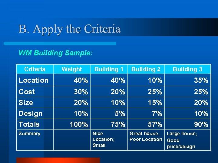 B. Apply the Criteria WM Building Sample: Criteria Weight Building 1 Building 2 Building