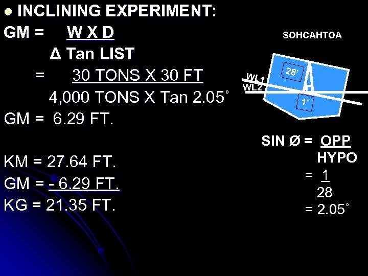INCLINING EXPERIMENT: GM = W X D Δ Tan LIST = 30 TONS X