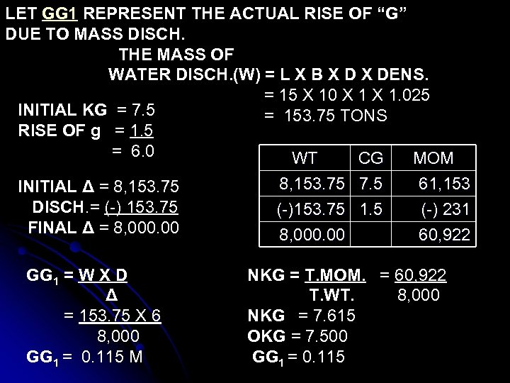 """LET GG 1 REPRESENT THE ACTUAL RISE OF """"G"""" DUE TO MASS DISCH. THE"""