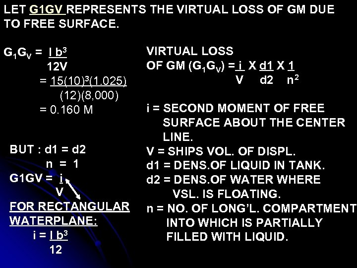 LET G 1 GV REPRESENTS THE VIRTUAL LOSS OF GM DUE TO FREE SURFACE.