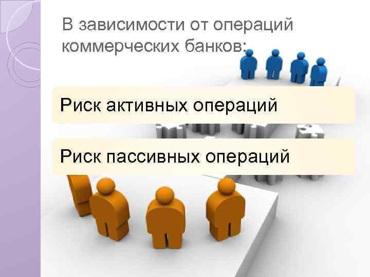 В зависимости от операций коммерческих банков: Риск активных операций Риск пассивных операций