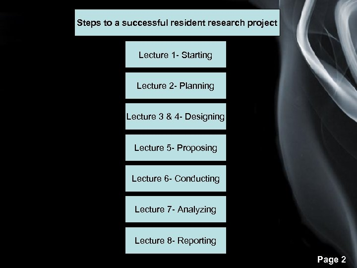 Steps to a successful resident research project Lecture 1 - Starting Lecture 2 -