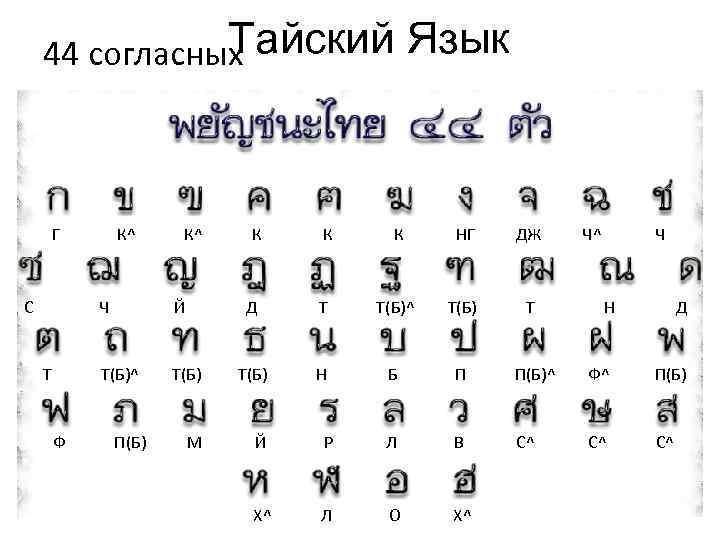 знакомство на тайском языке